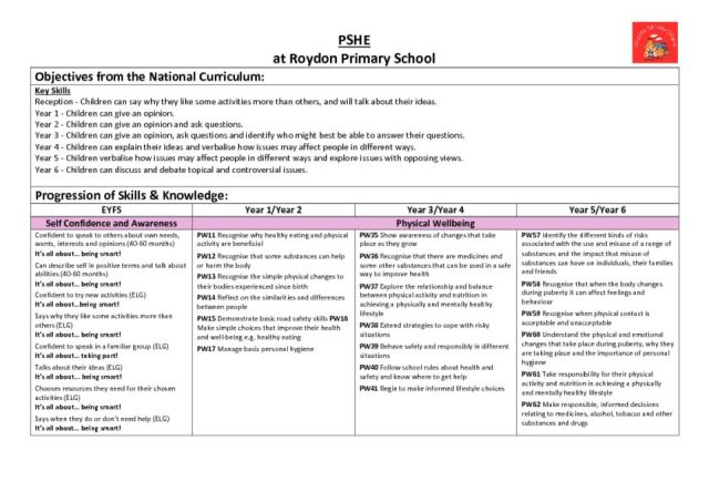 thumbnail of Progression of Skills & Knowledge for PSHE