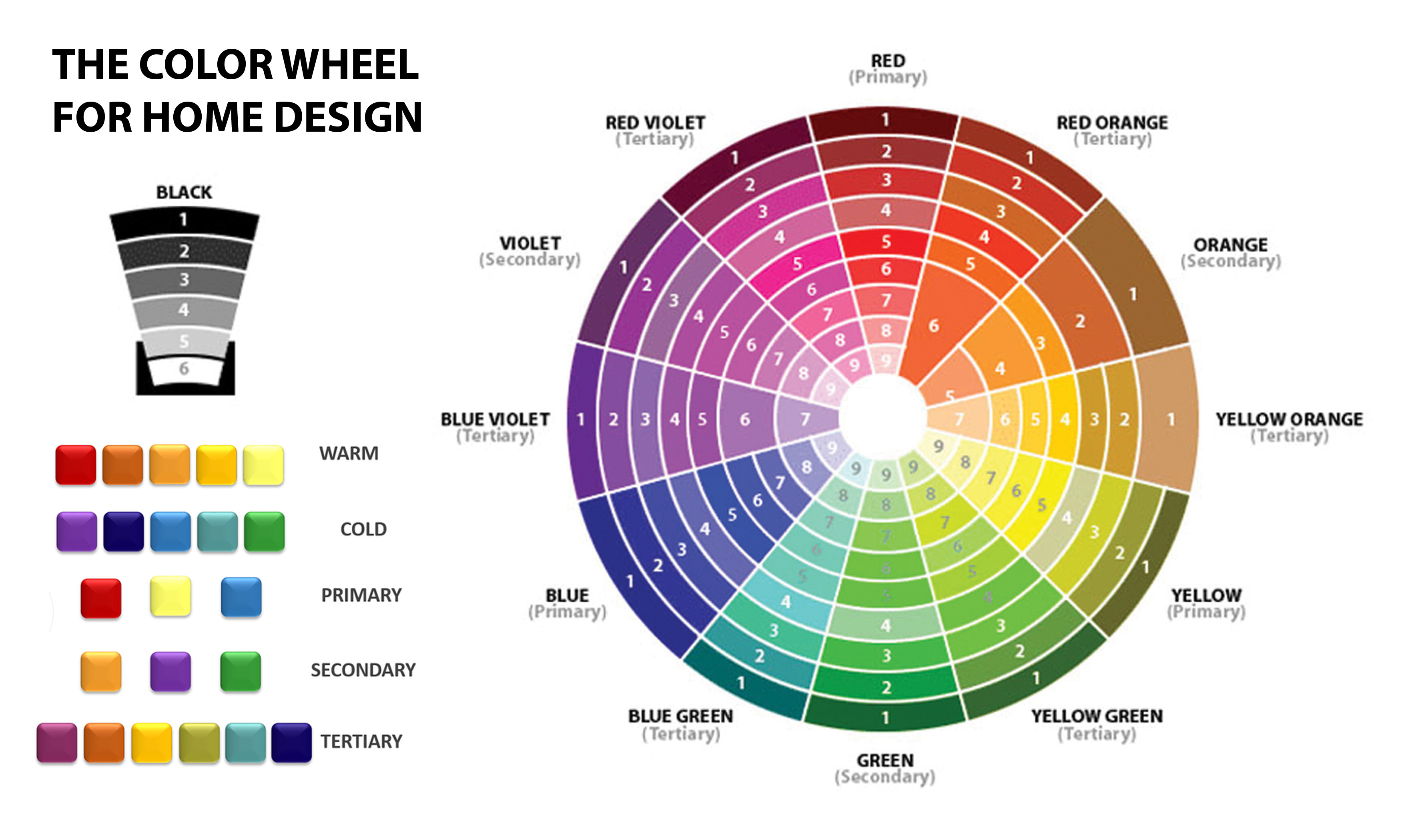 How To Understanding Color Wheel For Home Design