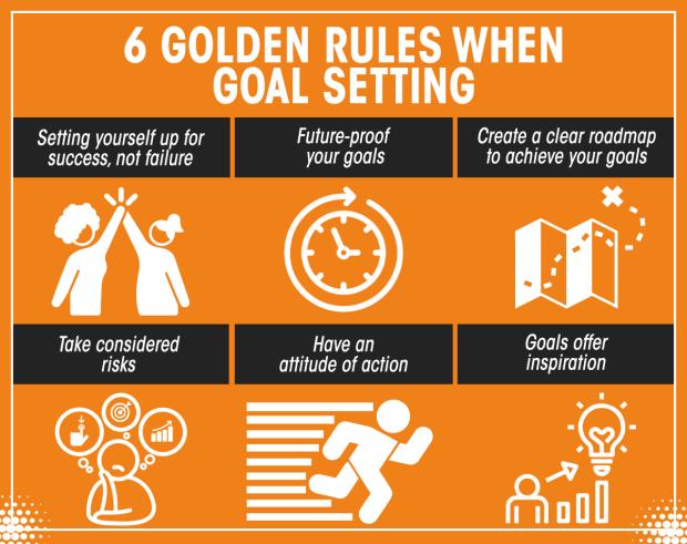 goals of successful leaders