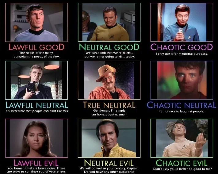 Dungeons and Dragons Alignment Chart
