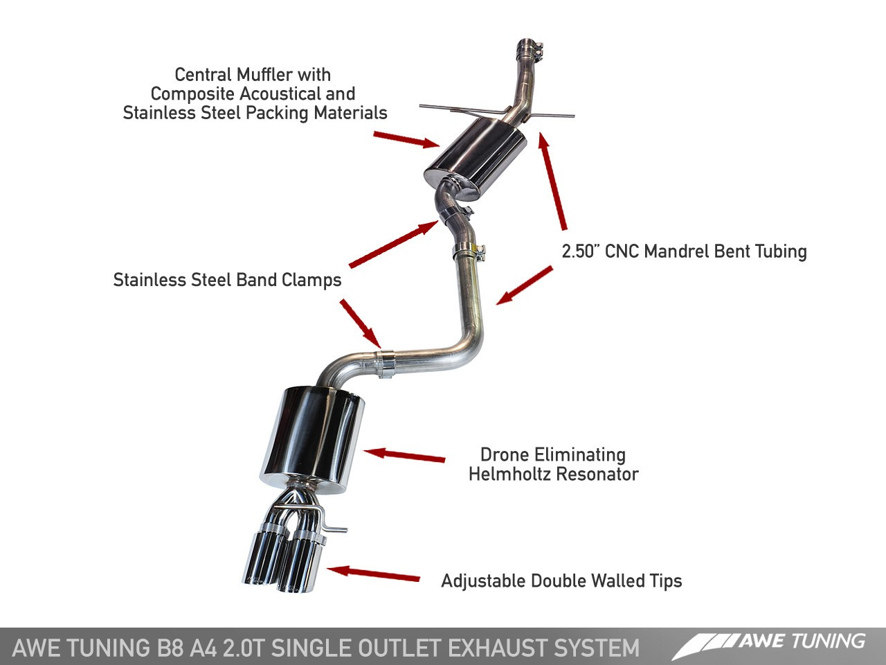 Awe Tuning Audi B8 A4 Touring Edition Exhaust