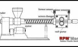 kaucuk-ekstruder-disli-pompa-6