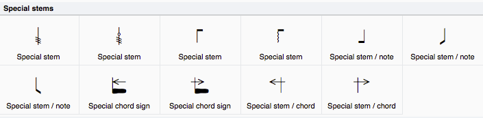 And Symbols Notation Drum Kit