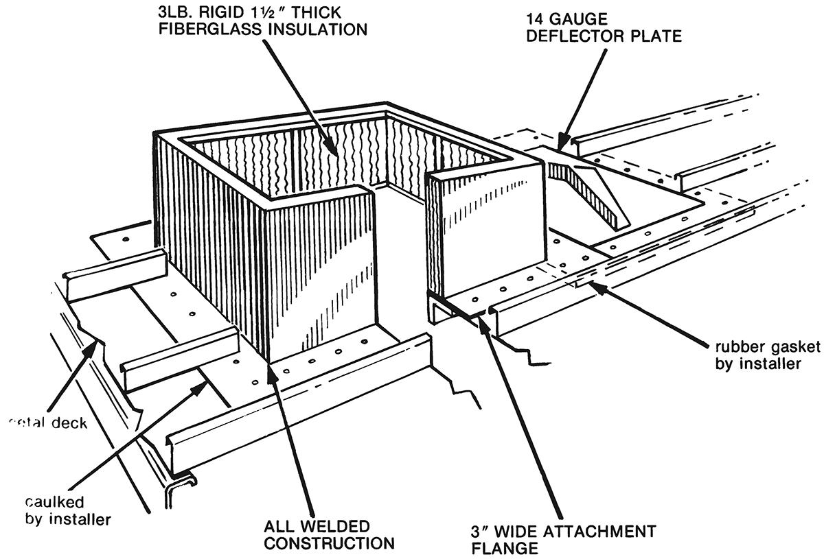 Roof Curb Detail Amp Penetration Sc 1 St Firestone Building
