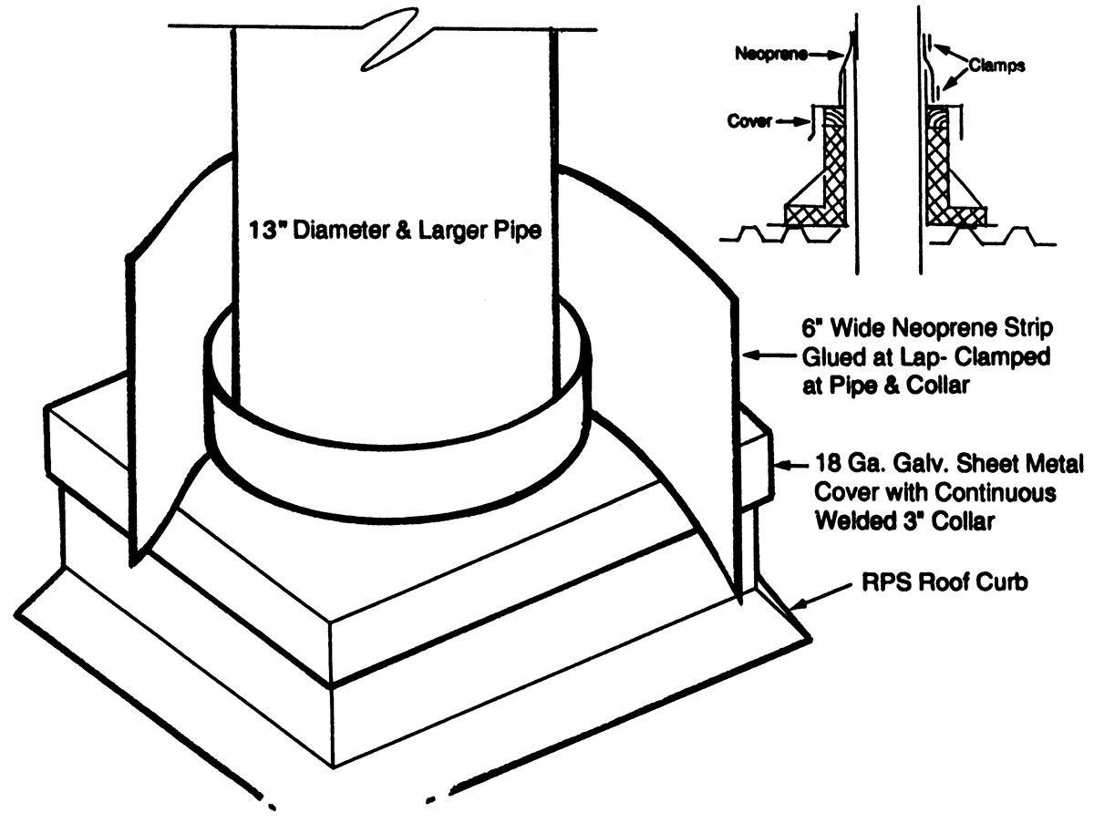 Special Pipe Portal Systems Large Openings