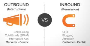 Inbound Marketing vs Outbound Marketing