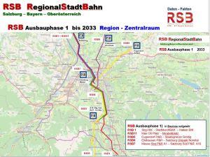 Regionalstadtbahn Plan 2033
