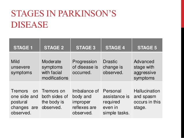parkinsons-disease-5-638