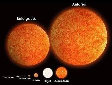 Is Betelgeuse oppad na supernova-ontploffing?