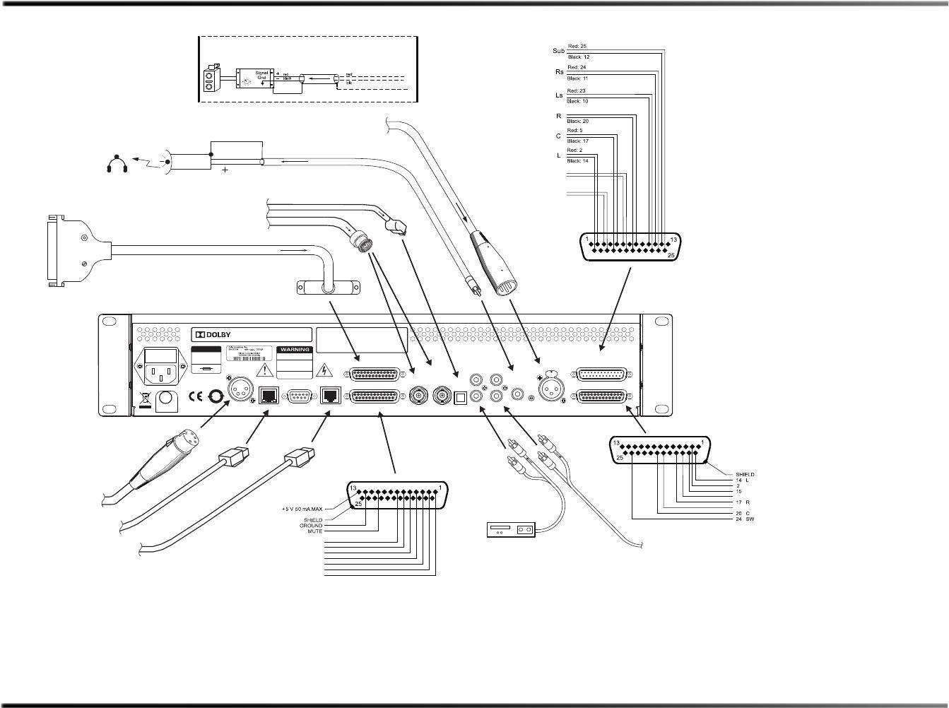 Red Digital Cinema Cp750 Processor Manual Download