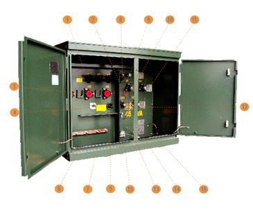 Imagen Transformadores Pedestal Trifásico Componentes y Accesorios