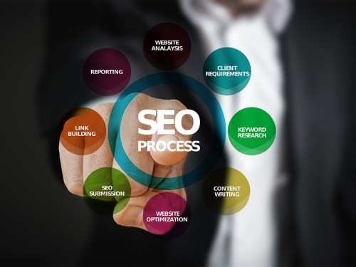 Tips for Choosing an SEO Company
