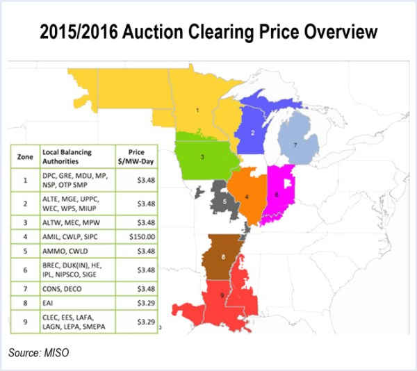 2015-2016-Auction-Clearing-Price-Overview-(MISO)---content-web miso auction
