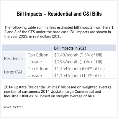 renewable energy bill impacts (source: ny psc)