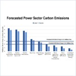 clean energy renewable portfolio standards rps wind