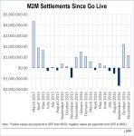 spp seams cost allocation