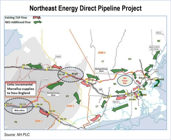 northeast energy direct