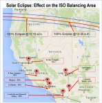 caiso eclipse rooftop solar