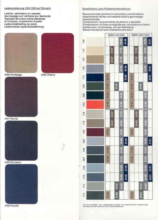 bmw interior color code vin. Black Bedroom Furniture Sets. Home Design Ideas