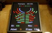 Panel de los resultados de la votación de Iniciativa Legislativa Popular a favor de la supresión de los festejos en Cataluña.