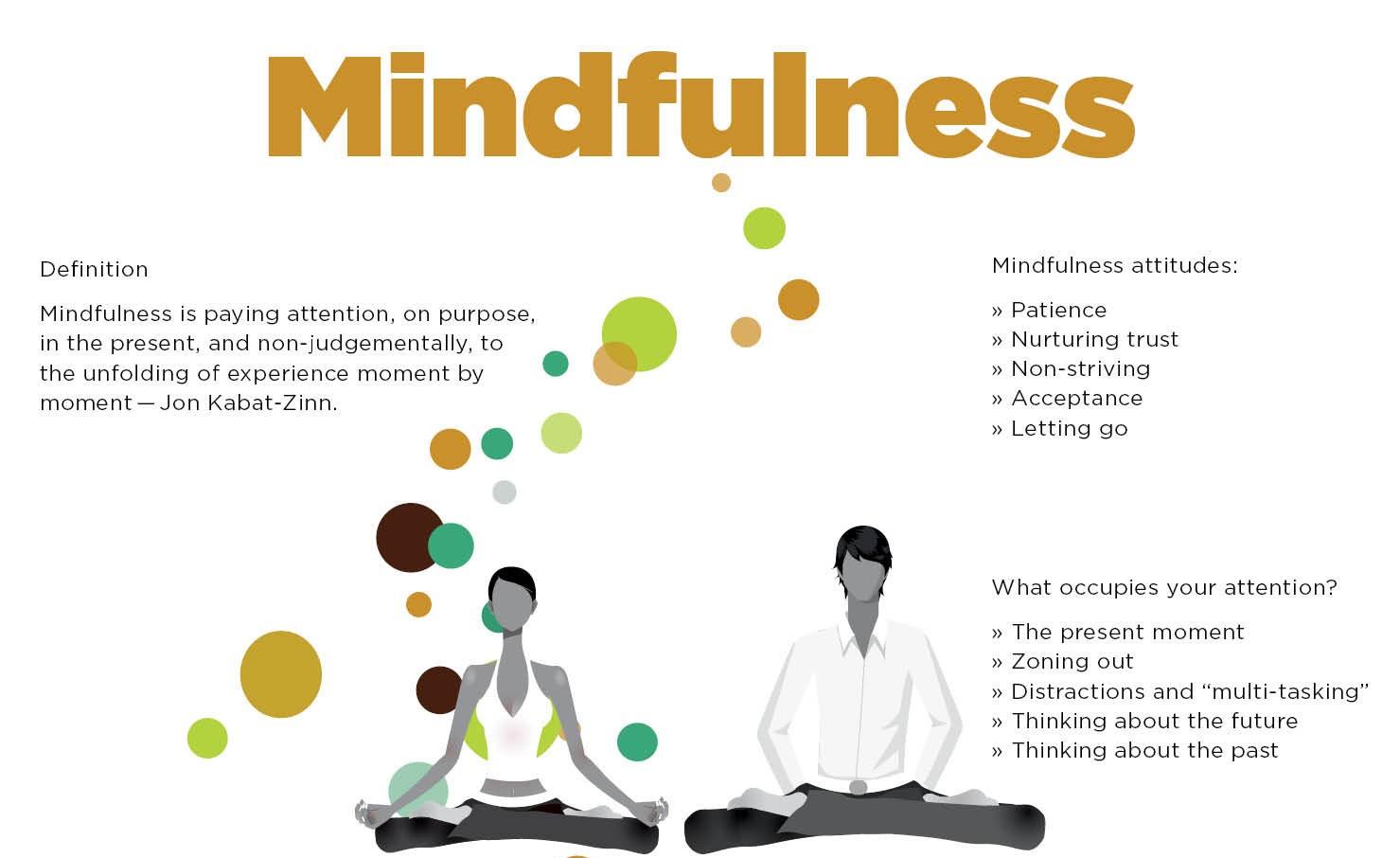 Lezing Mindfulness Bij K Amp O Katwijk
