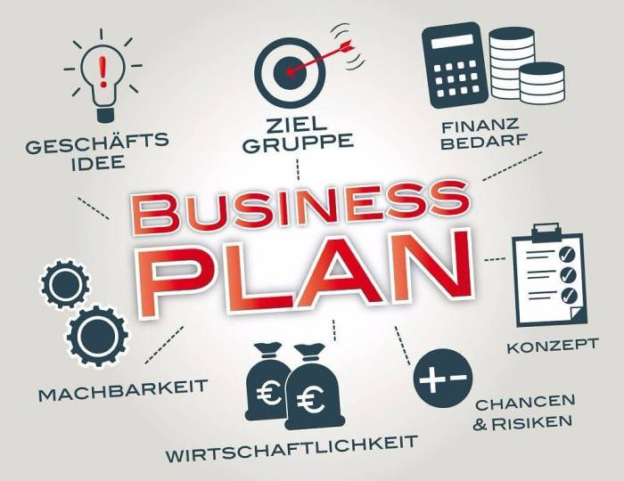 Mengapa business plan itu penting? - Business Plan dan Freelance? - business24.ch