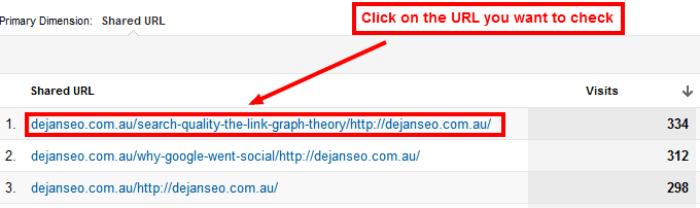 Tanamkan Backlink Menuju ke URLrl Homepage dan URL Artikel