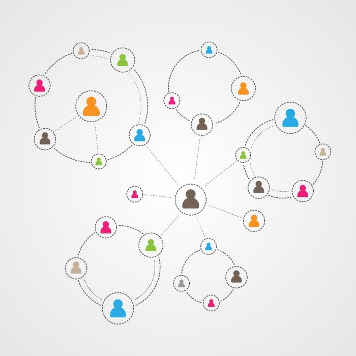 Mampukah Anda Memperluas Jaringan?
