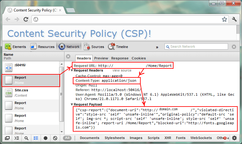 Content Security Policy Report Only
