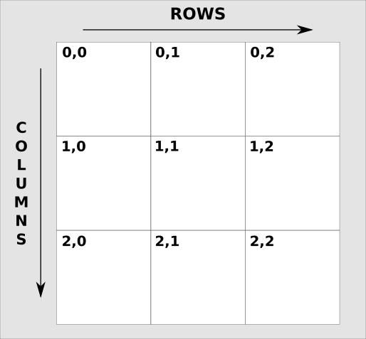 ruby transpose method