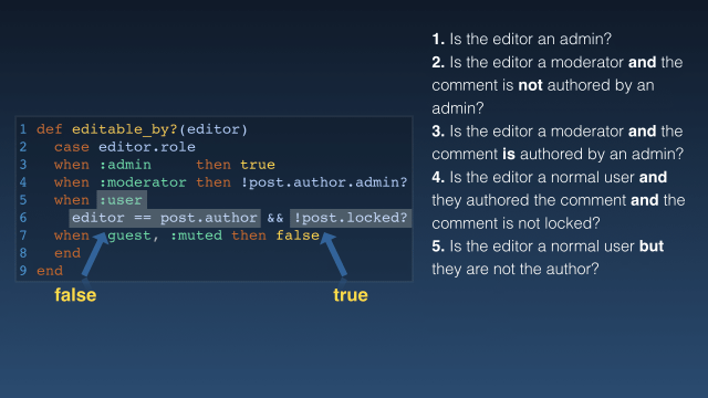 Comment annotation 5