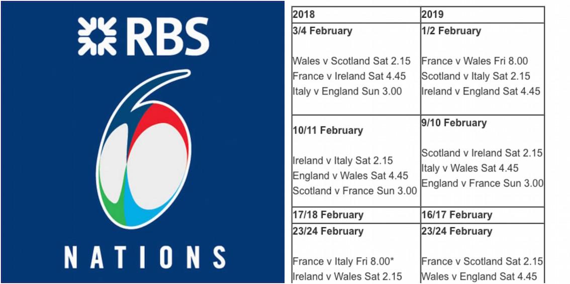 Six Nations Fixtures 2017