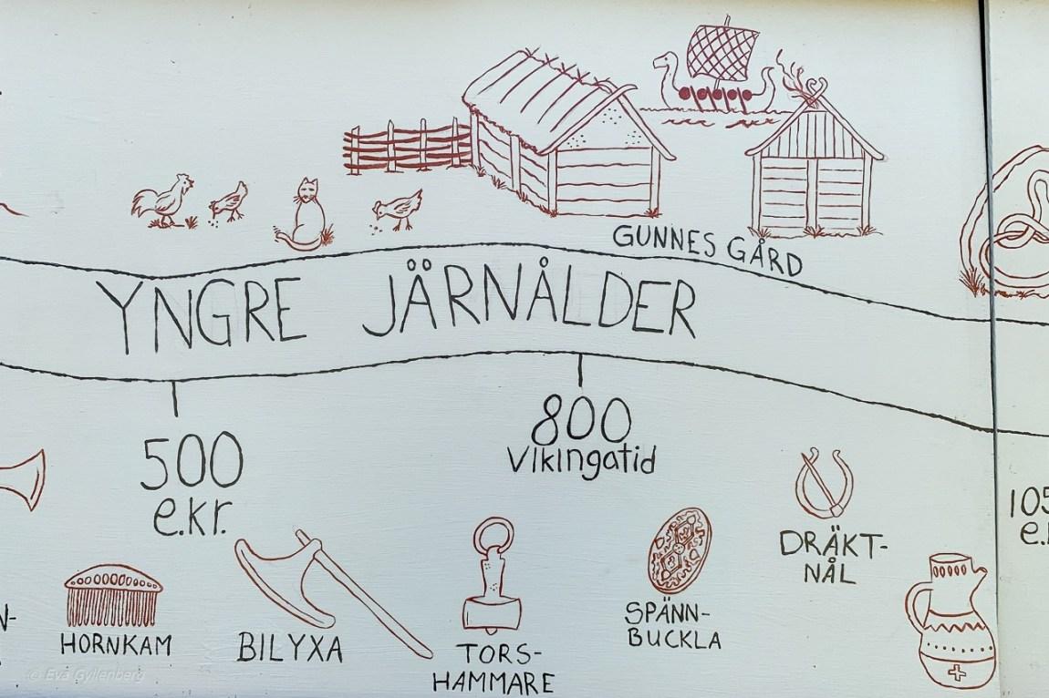 Gunnes Gård - Vikingaby