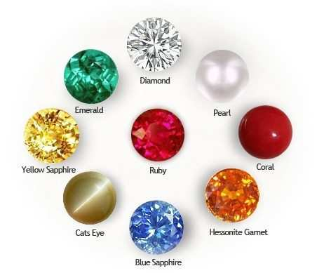 Navratna Gems Amp Navratna Gemstones Benefits From Rudraksha