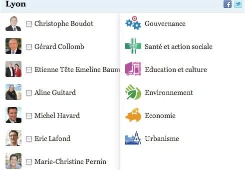 [Appli] Municipales à Lyon : comparez les programmes des candidats à la mairie centrale