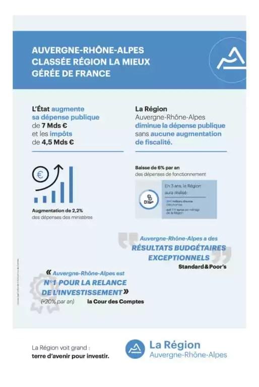 Publicité pour vanter les mérites de la gestion de Laurent Wauquiez publiée dans l'édition du Monde du 13 janvier 2018. Capture