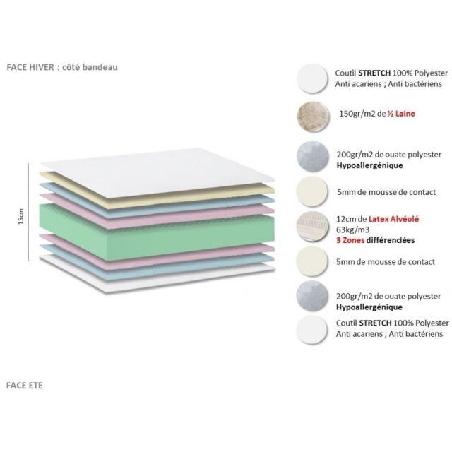 ensemble relaxation 100 latex 3 zones 63kg m3 sommier avec reglage fermete