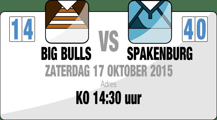 2015-10-17 | Big Bulls – RCS | 14-40