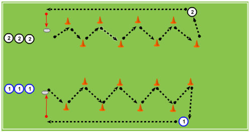 Warm Youth Soccer Drill
