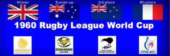 1960 Rugby League World Cup teams