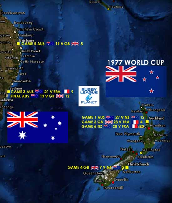 1977 Rugby League World Cup teams