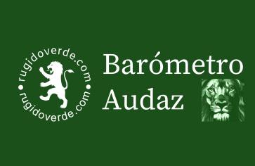 Barómetro Audaz XIII – Irá o Sporting Ser Campeão?