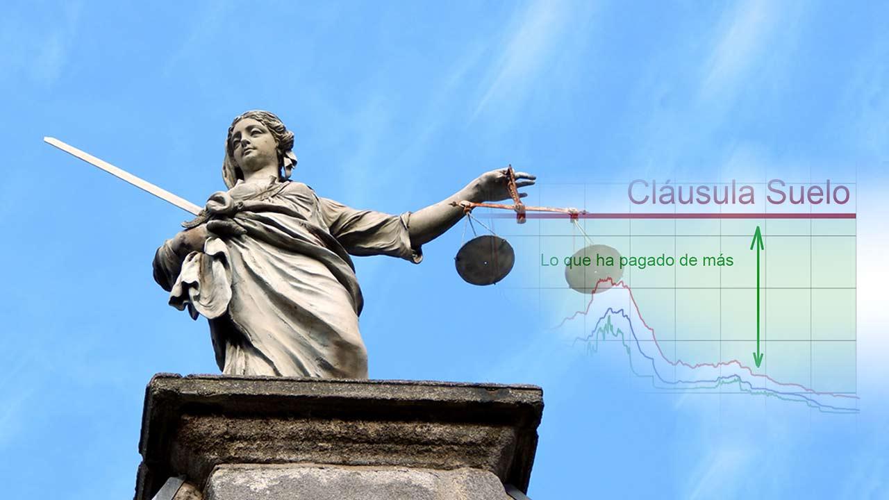 El acuerdo firmado con el banco no impide interponer for Clausula suelo acuerdo judicial