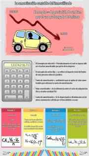 ¿Cómo calcular la amortización del inmovilizado? | Ruiz Prieto Asesores