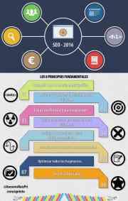 Los 8 principios fundamentales para fortalecer el SEO - 2016