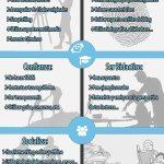 7 principios para aumentar el tráfico de tu blog