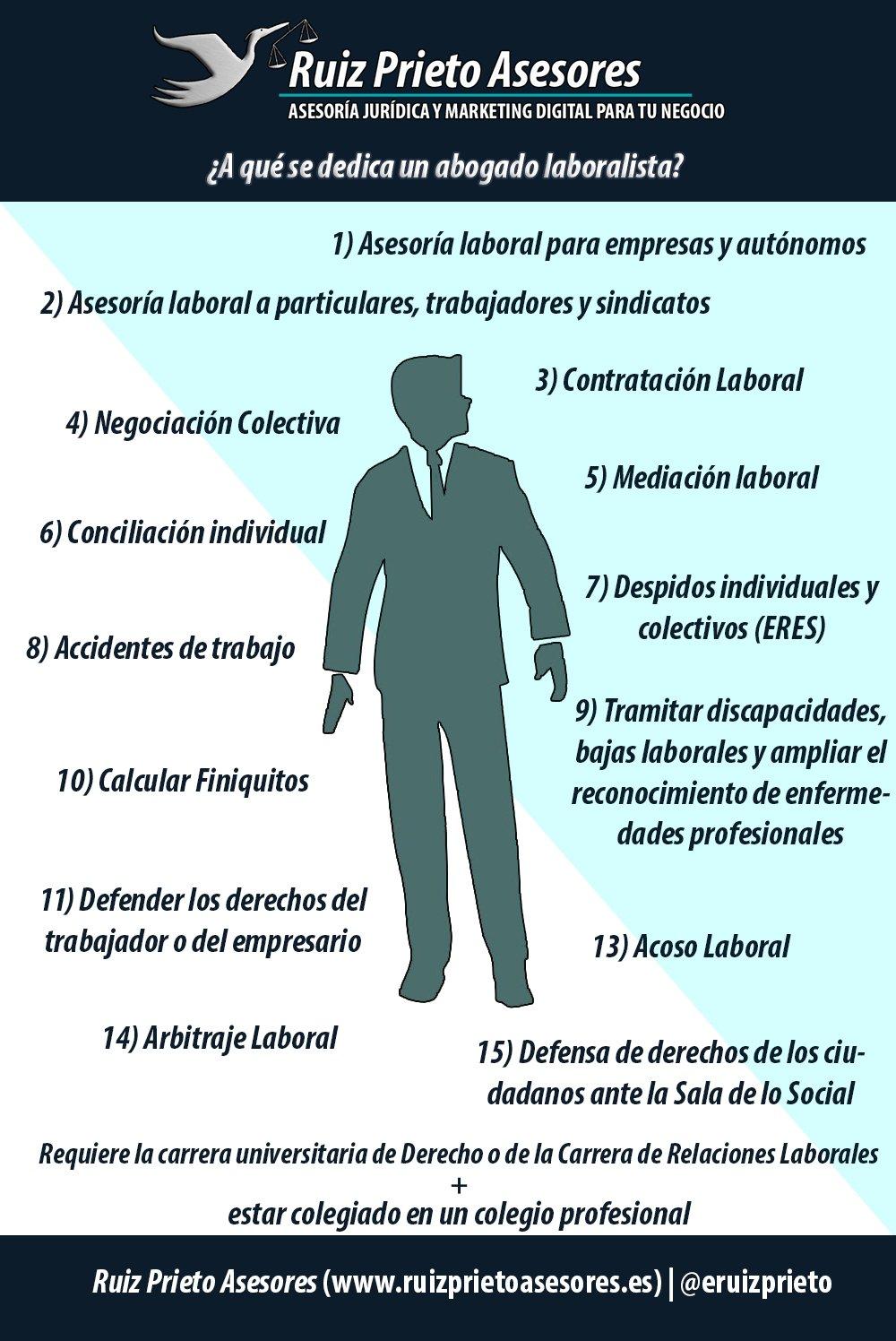 ¿A qué se dedica un abogado laboralista o un abogado especializado en derecho del trabajo?