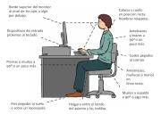 Comodidad y ergonomía, dos aspectos clave en la productividad de las pymes modernas