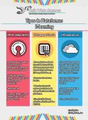 Tipos de Plataformas e-learning: Elemento imprescindible para la formación de empresas