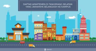 daftar-apartemen-di-tangerang-selatan